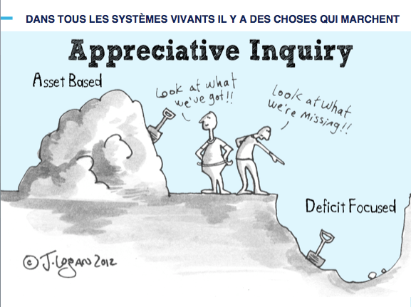 appreciative-inquiry-culture-hacking